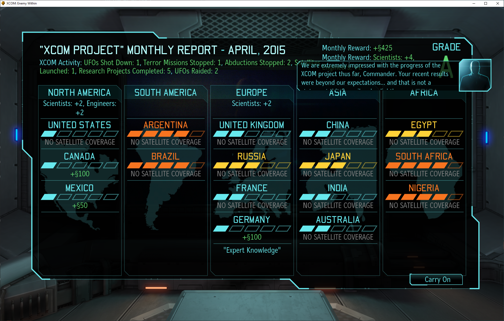 March Report